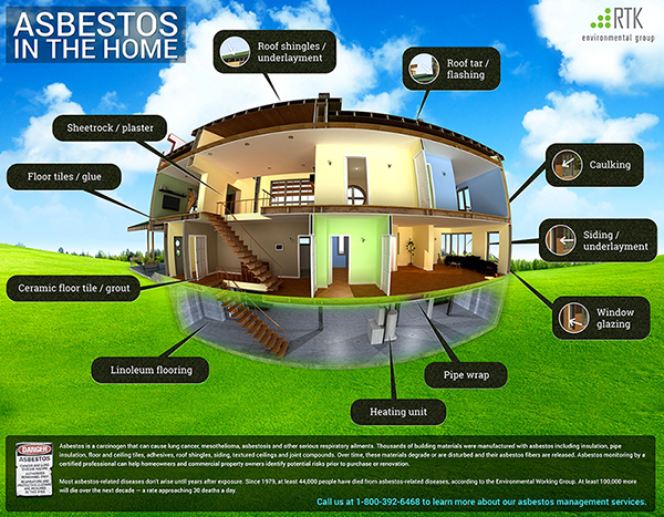 asbestos-inforgraph 600x467