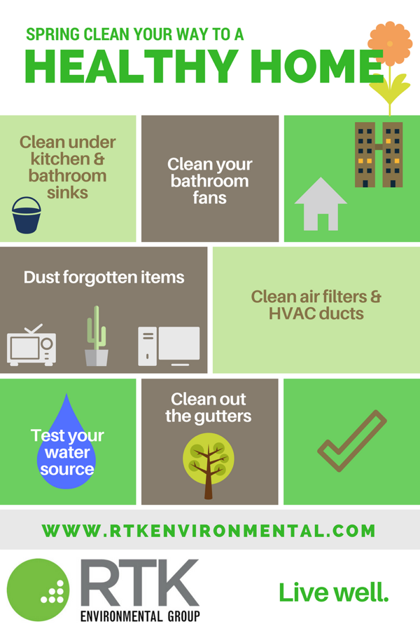 Spring Cleaning 6 Tips For Maintaining A Healthy Home