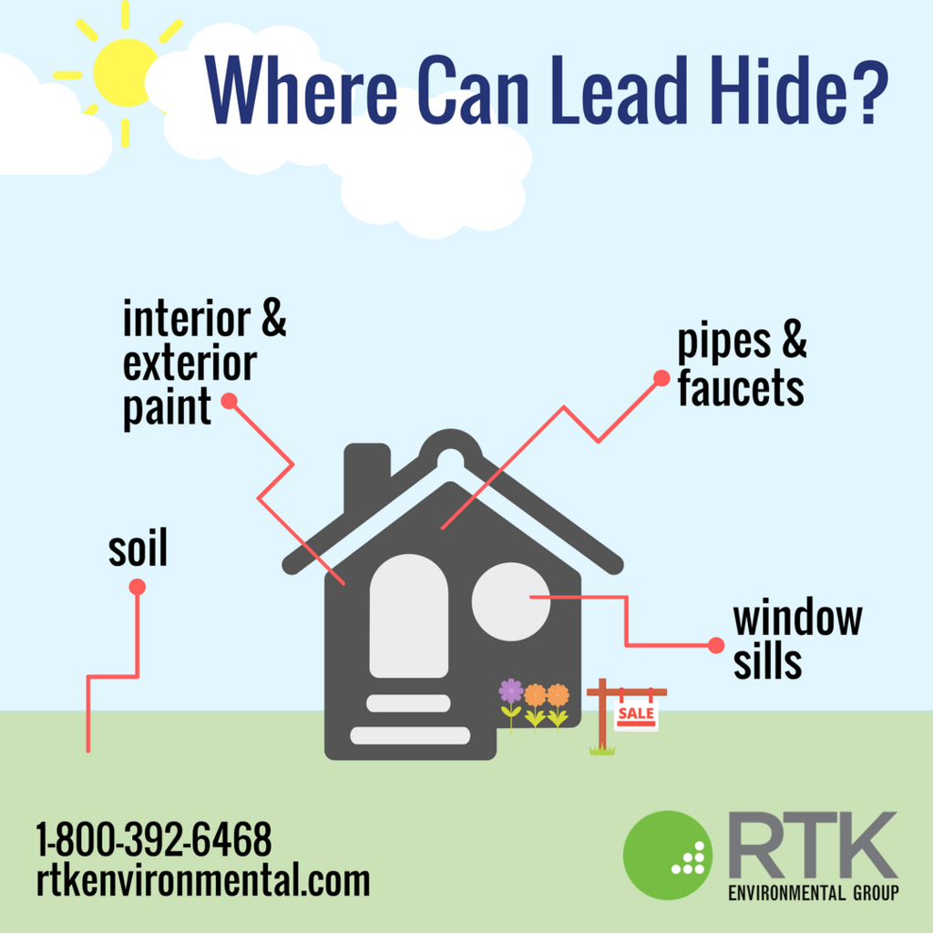 is toxic lead paint hiding in your home rtk