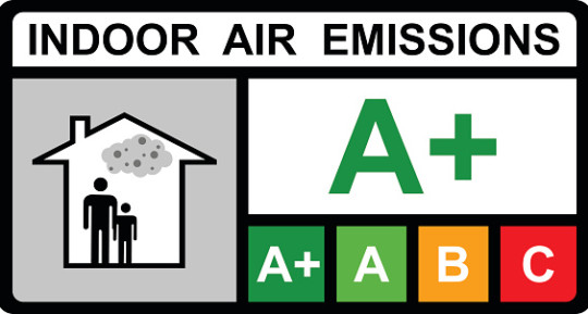 Video: The Facts About Indoor Air Quality and Your Health